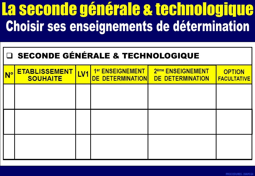 La seconde générale & technologique