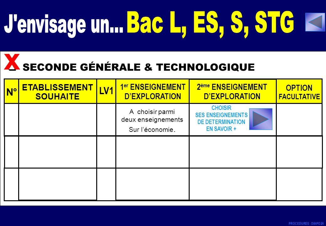 x Bac L, ES, S, STG J envisage un... SECONDE GÉNÉRALE & TECHNOLOGIQUE