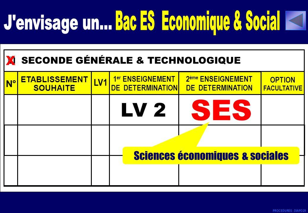 SES LV 2 x Bac ES Economique & Social J envisage un...