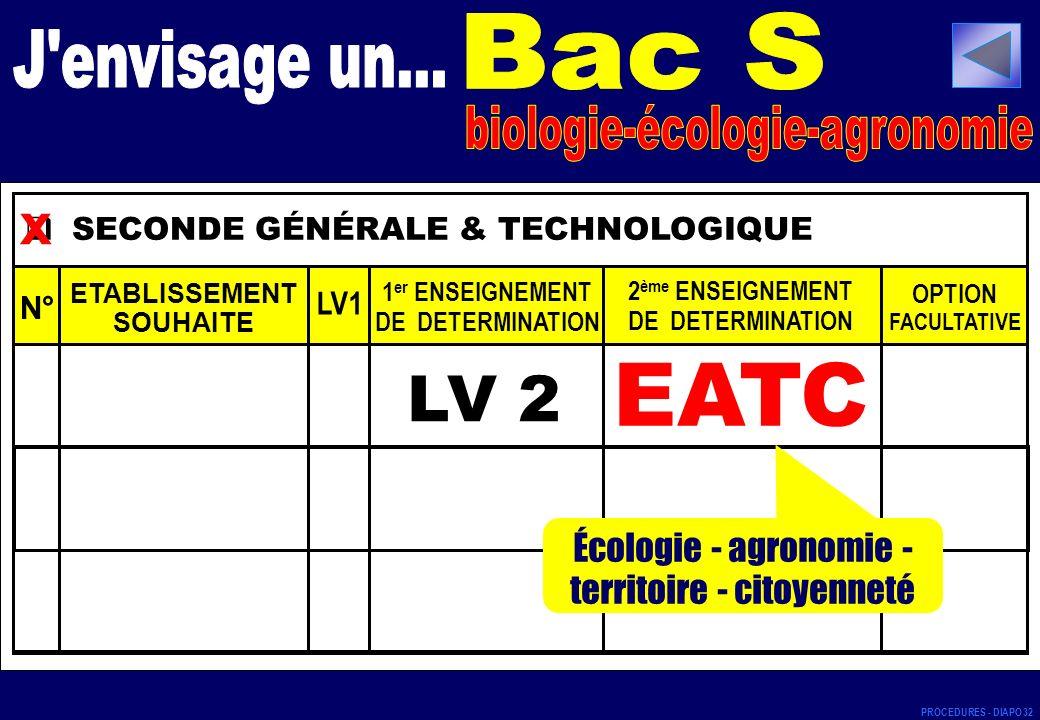 EATC LV 2 x Bac S J envisage un... biologie-écologie-agronomie