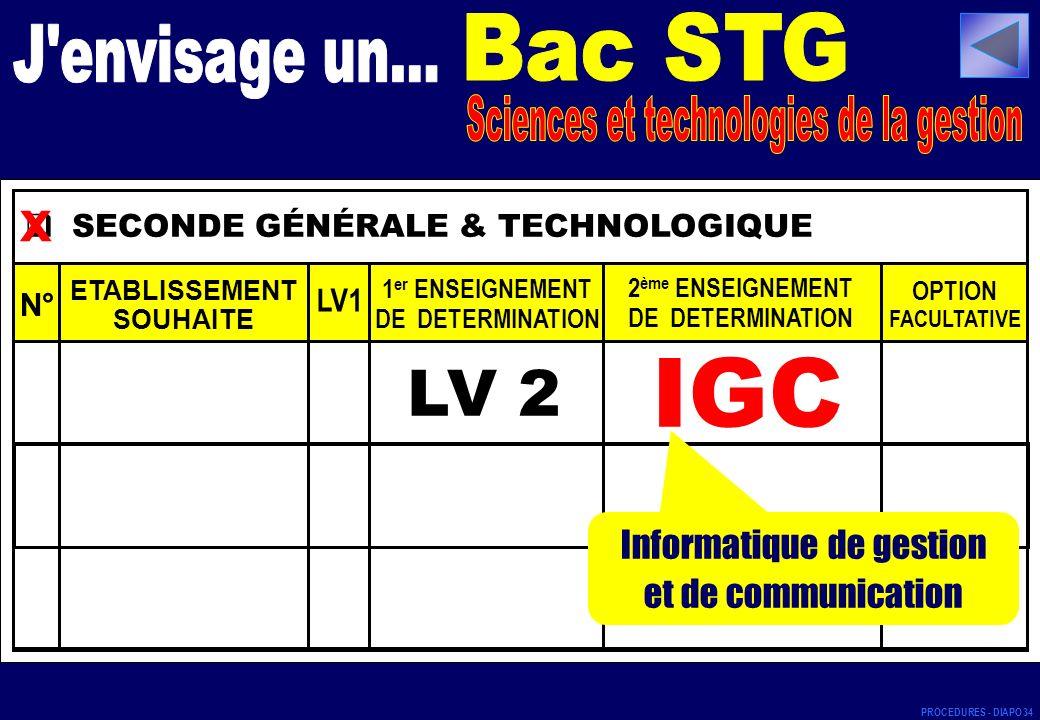 IGC LV 2 x Bac STG J envisage un...