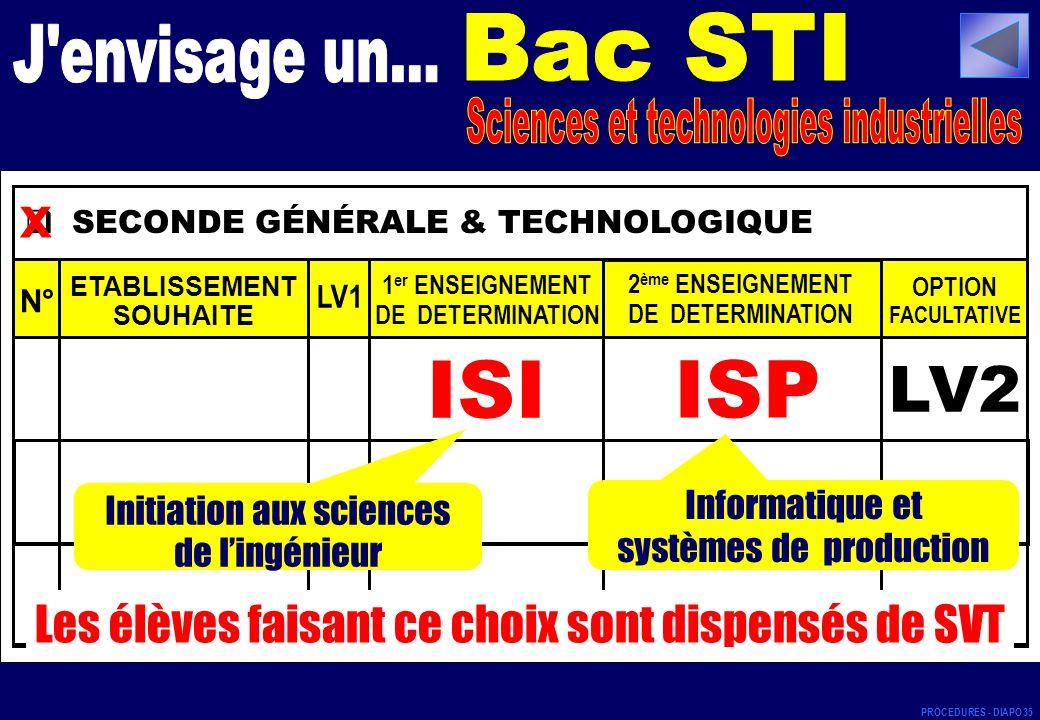 ISI ISP LV2 x Bac STI J envisage un...