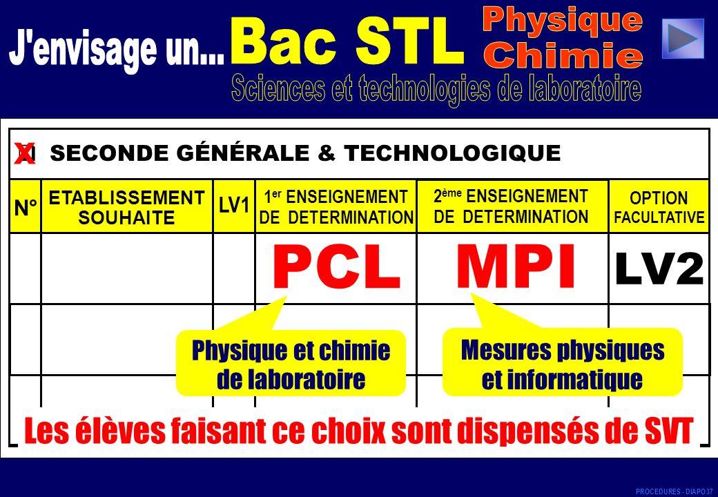 PCL MPI LV2 x Physique Bac STL J envisage un... Chimie