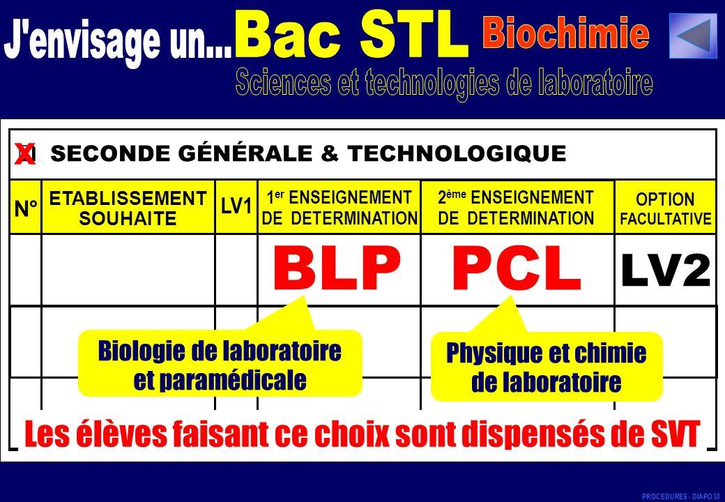 BLP PCL LV2 x Bac STL Biochimie J envisage un...