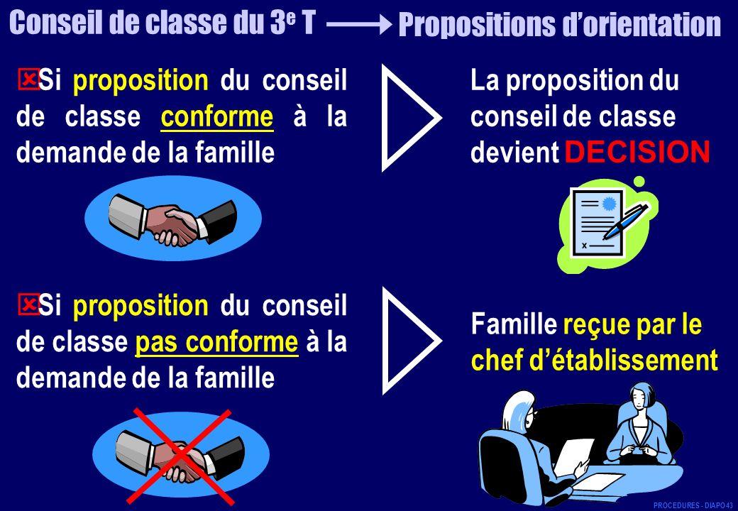 Propositions d'orientation