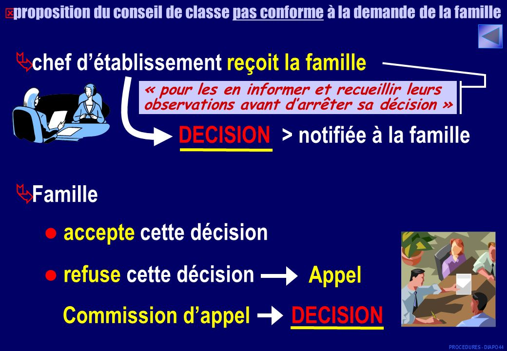 Appel Commission d'appel DECISION