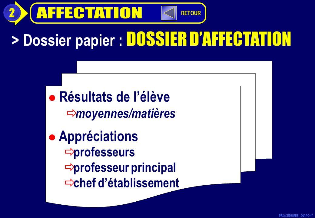 > Dossier papier : DOSSIER D'AFFECTATION