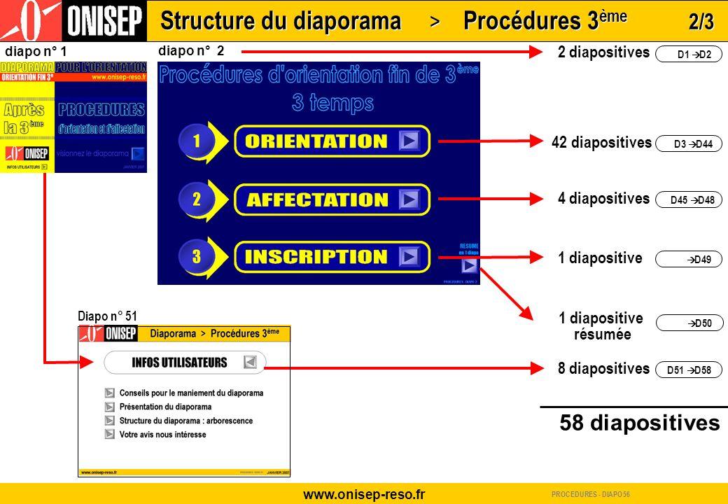 Structure du diaporama > Procédures 3ème 2/3