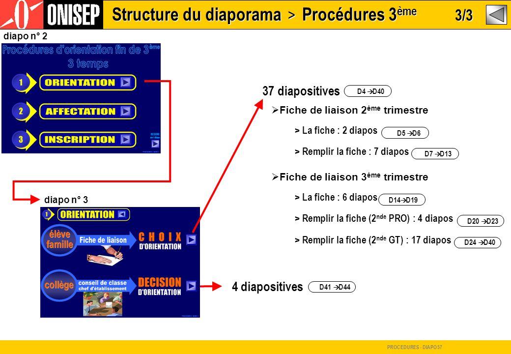 Structure du diaporama > Procédures 3ème 3/3