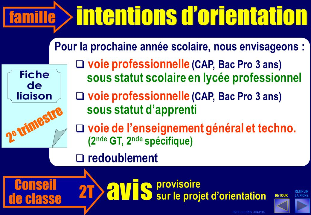 intentions d'orientation