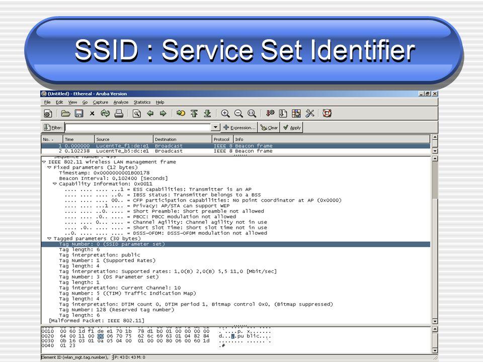 SSID : Service Set Identifier