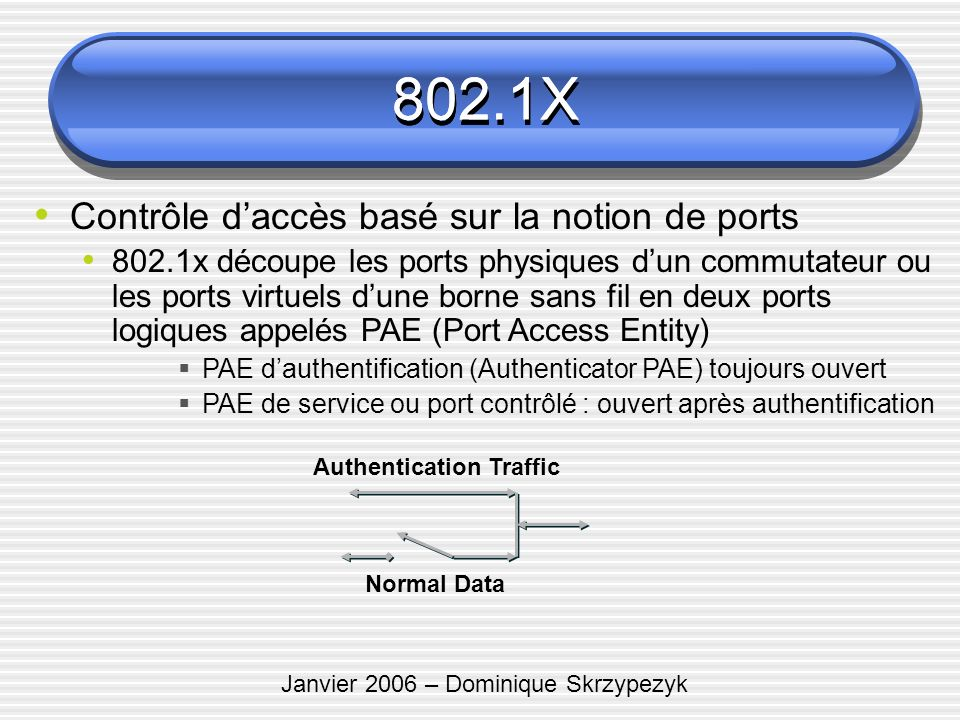 Authentication Traffic
