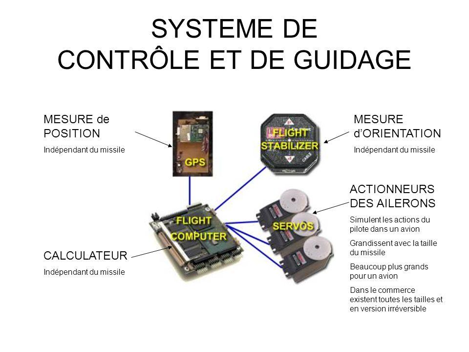SYSTEME DE CONTRÔLE ET DE GUIDAGE