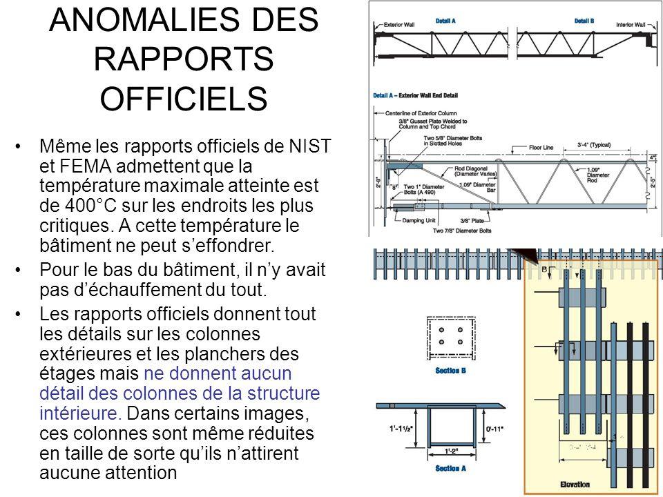 ANOMALIES DES RAPPORTS OFFICIELS