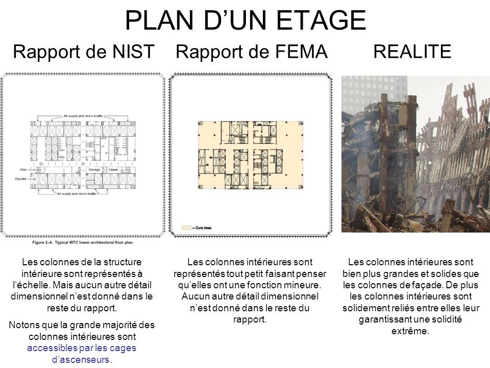 PLAN D'UN ETAGE Rapport de NIST Rapport de FEMA REALITE