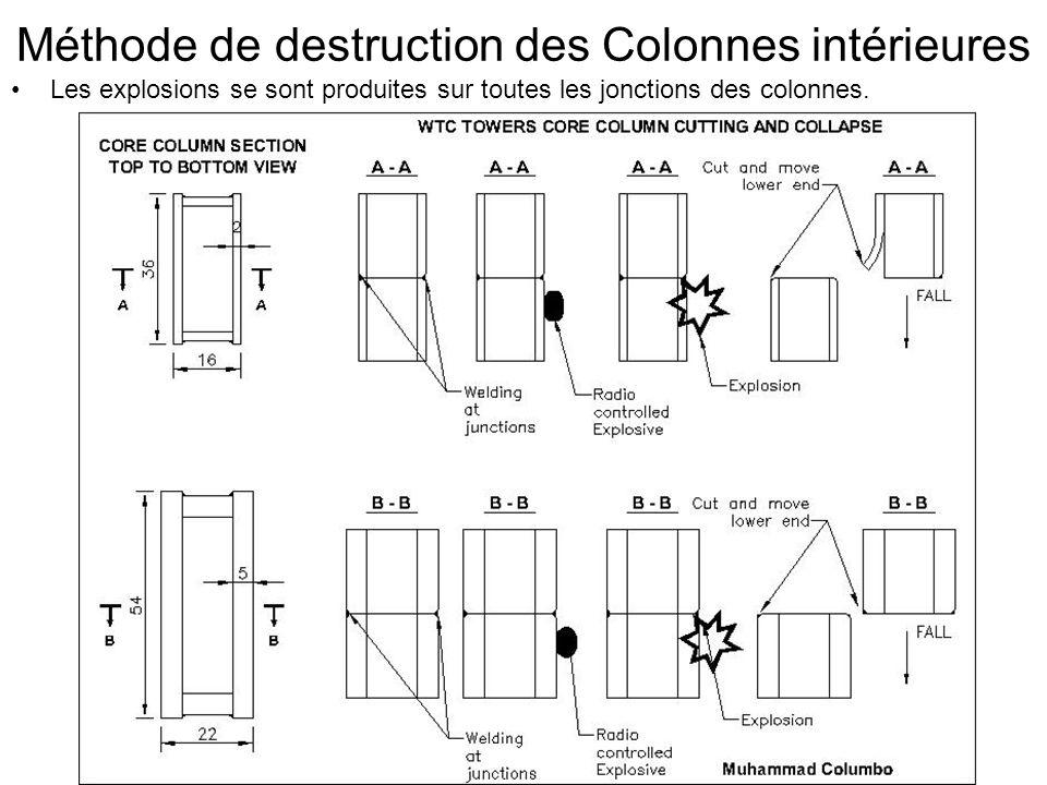 Méthode de destruction des Colonnes intérieures