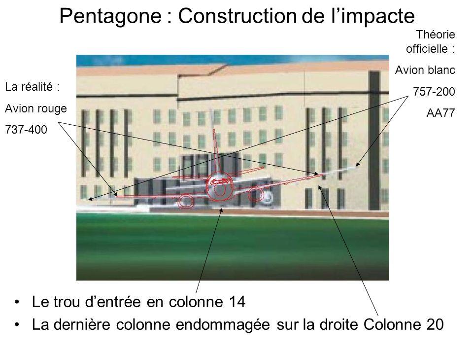Pentagone : Construction de l'impacte
