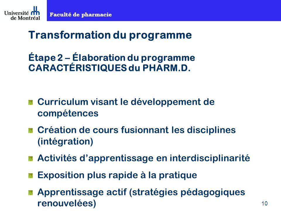 Transformation du programme Étape 2 – Élaboration du programme CARACTÉRISTIQUES du PHARM.D.