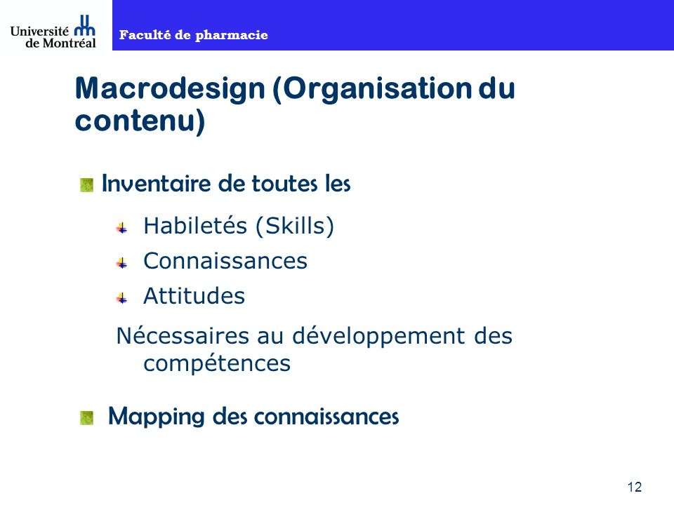 Macrodesign (Organisation du contenu)
