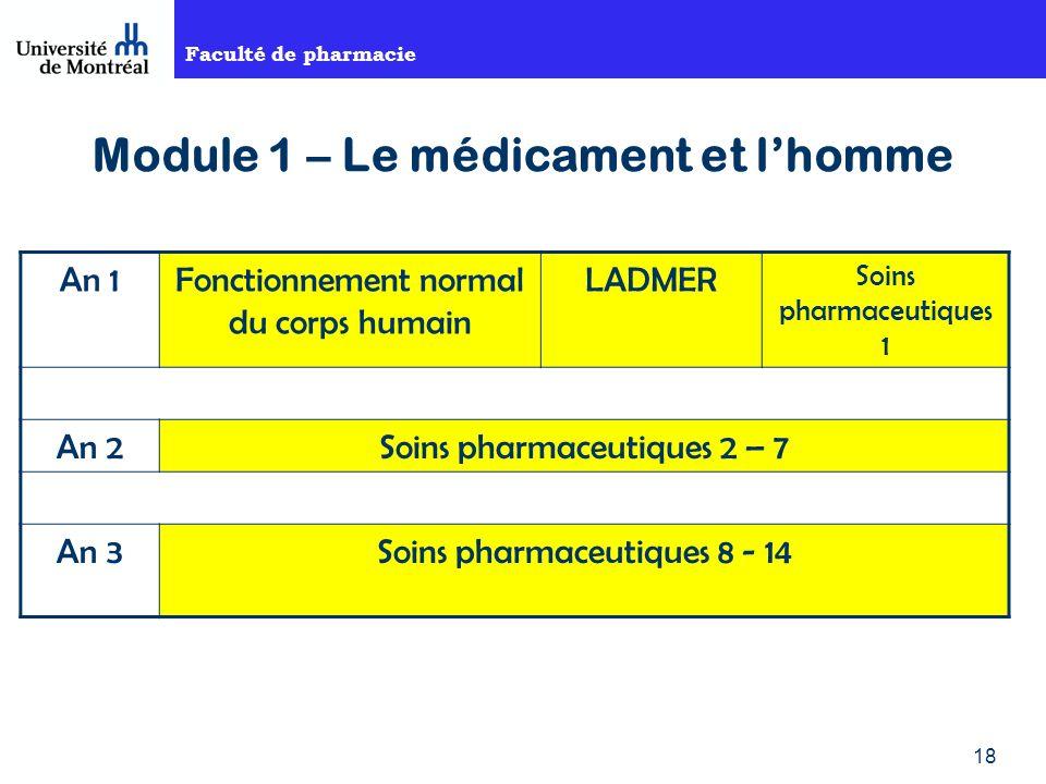 Module 1 – Le médicament et l'homme