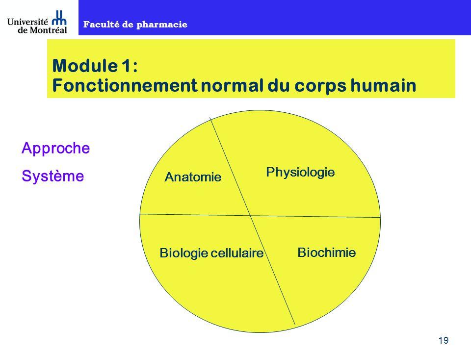Module 1: Fonctionnement normal du corps humain