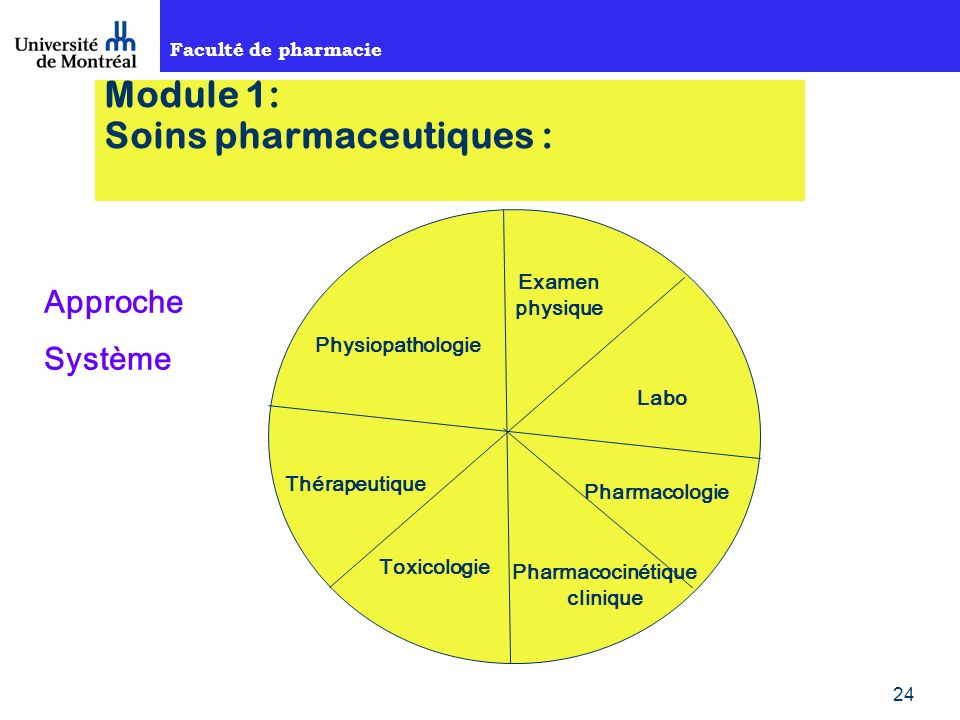 Module 1: Soins pharmaceutiques :