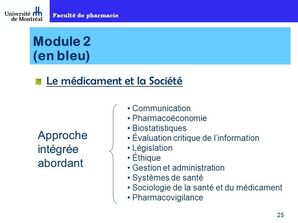 Module 2 (en bleu) Le médicament et la Société