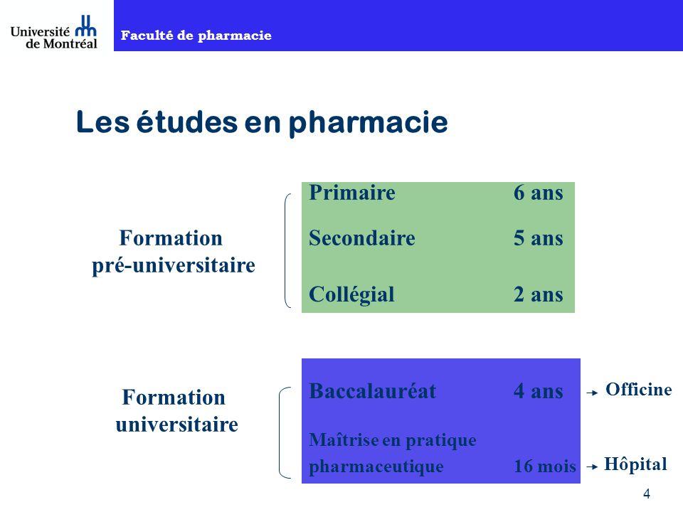 Les études en pharmacie