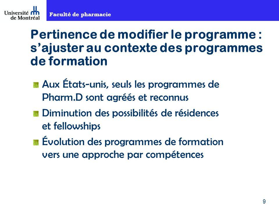 Pertinence de modifier le programme : s'ajuster au contexte des programmes de formation