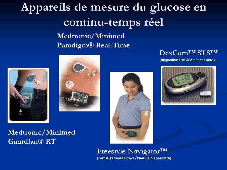 Appareils de mesure du glucose en continu-temps réel
