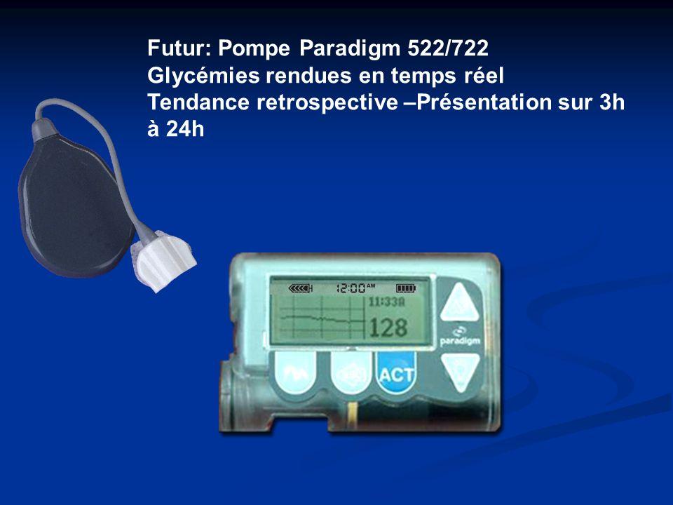 Futur: Pompe Paradigm 522/722