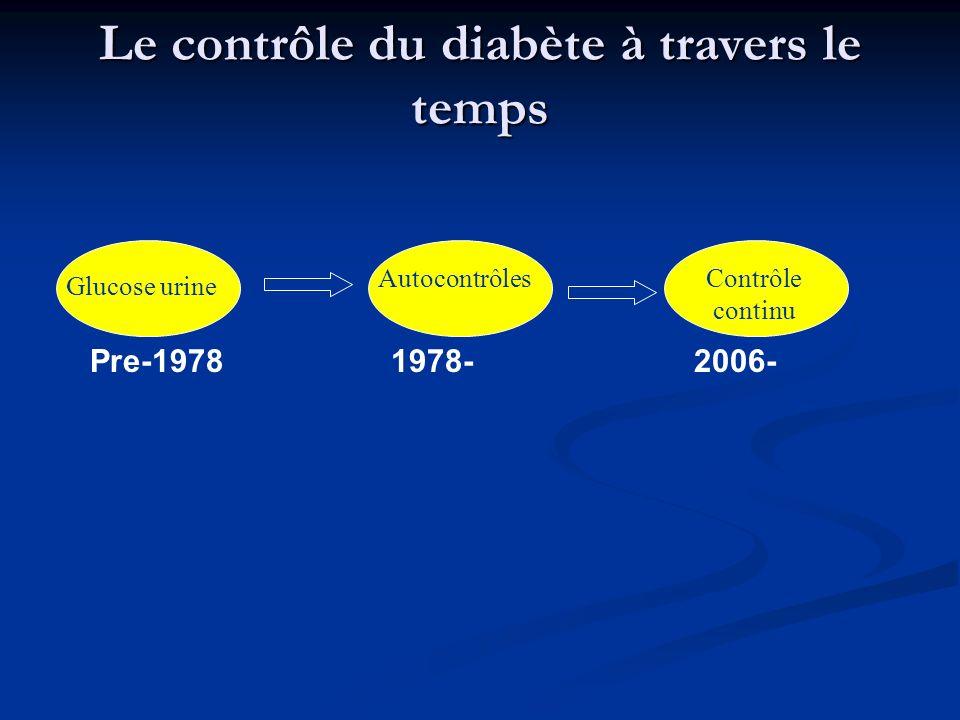 Le contrôle du diabète à travers le temps