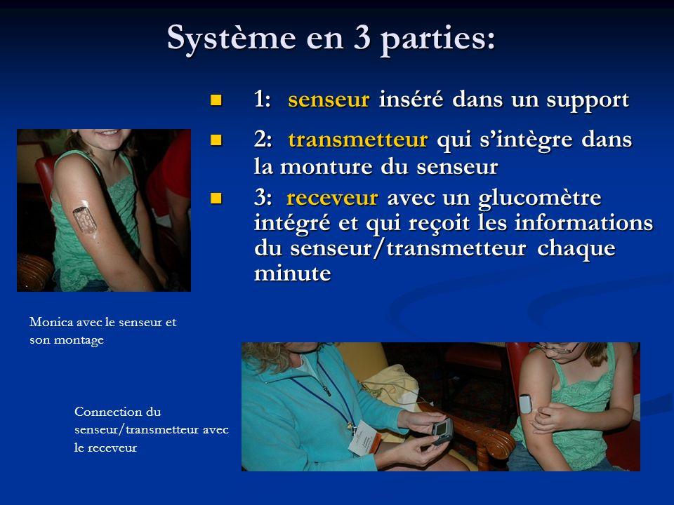 Système en 3 parties: 1: senseur inséré dans un support