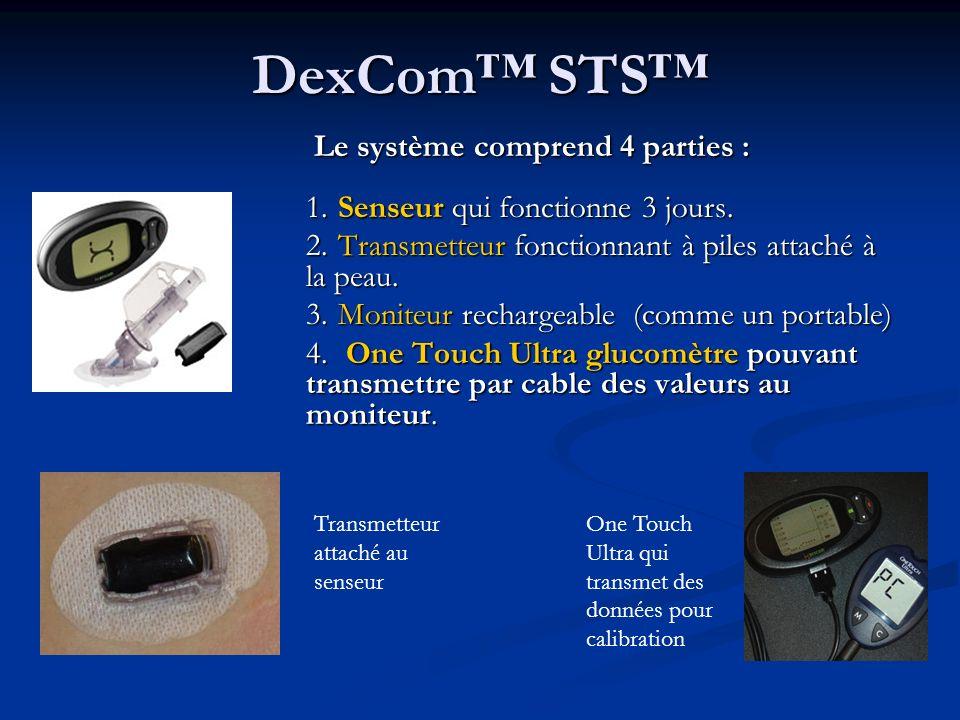 DexCom™ STS™ Le système comprend 4 parties :