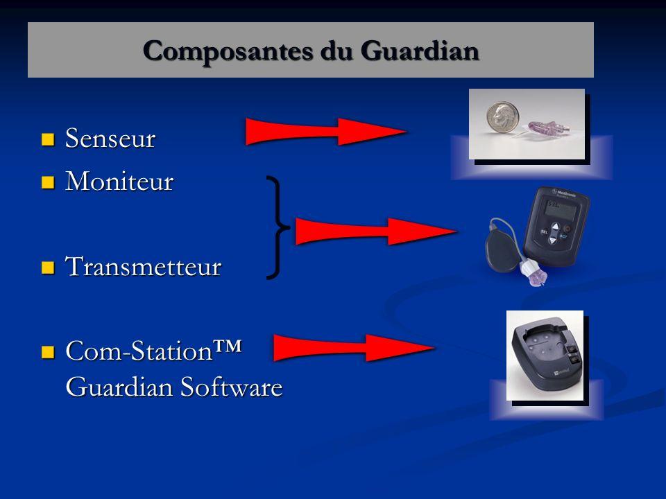 Composantes du Guardian