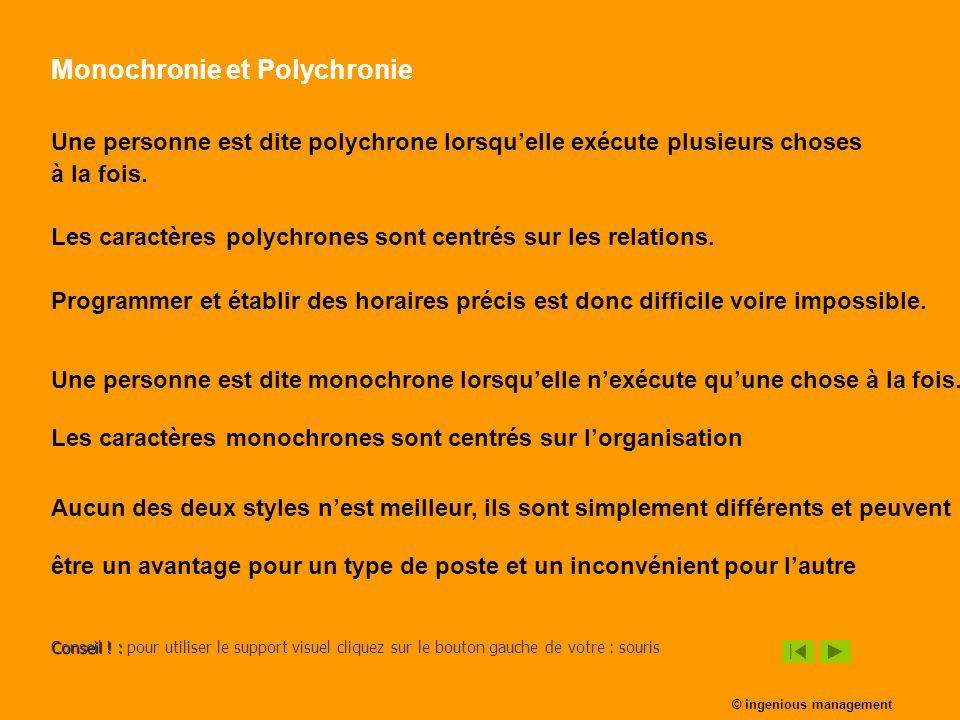 Monochronie et Polychronie
