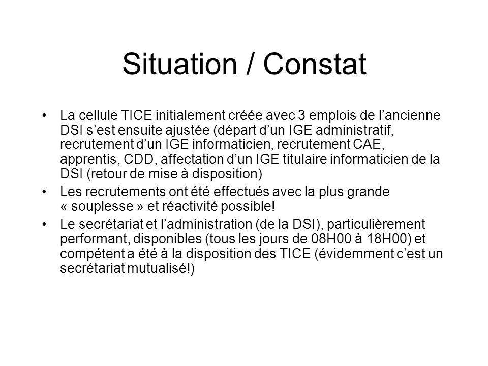 Situation / Constat