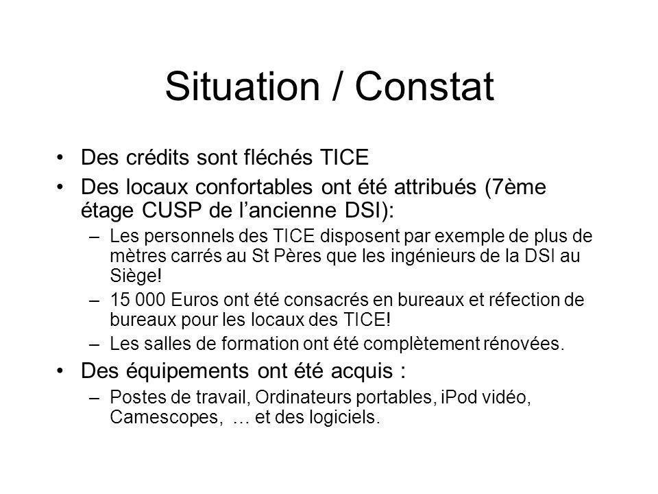 Situation / Constat Des crédits sont fléchés TICE