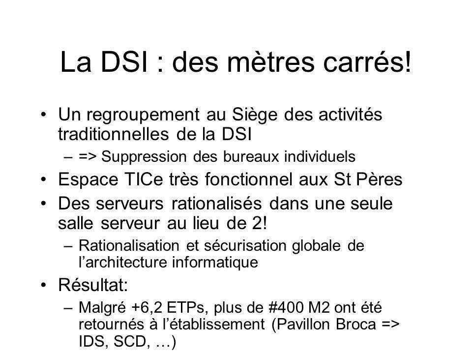 La DSI : des mètres carrés!