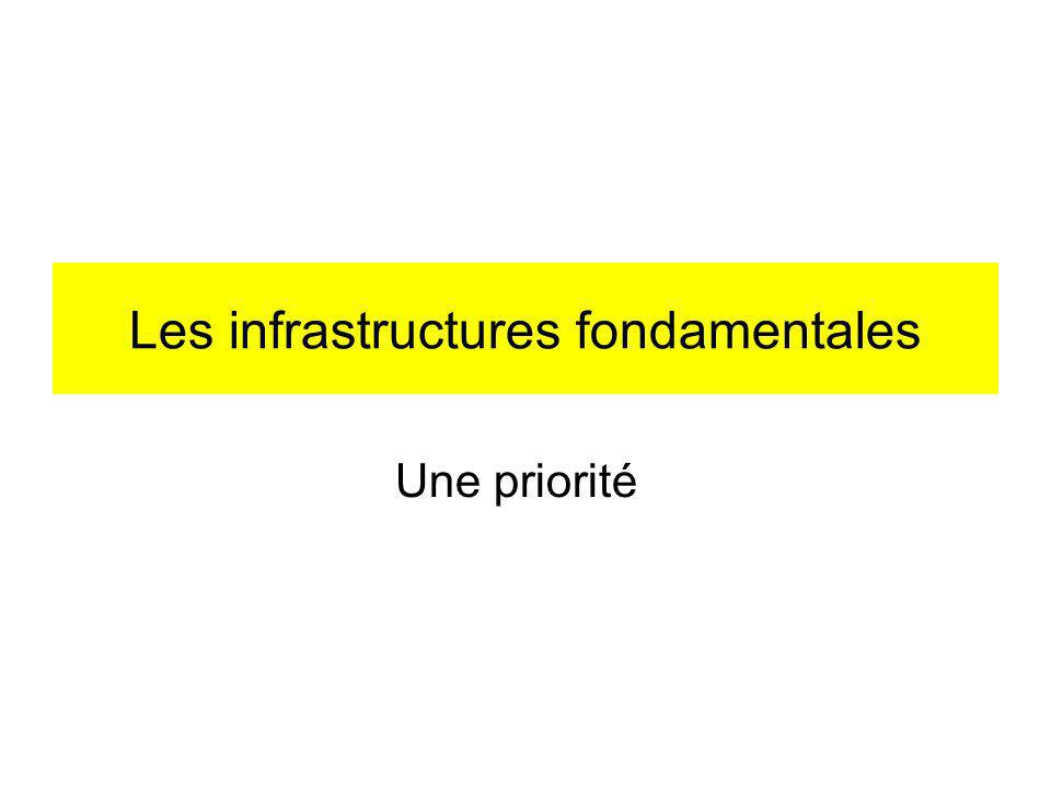 Les infrastructures fondamentales