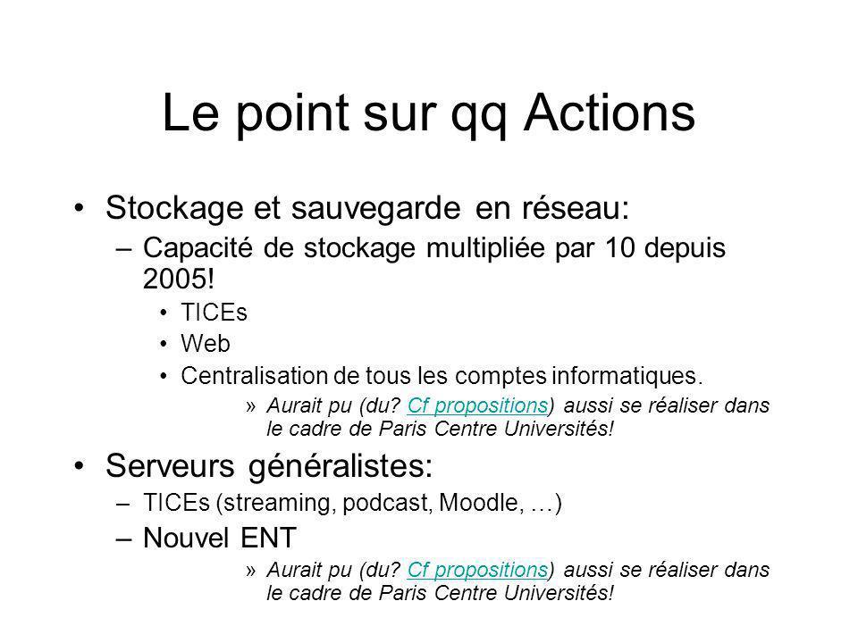Le point sur qq Actions Stockage et sauvegarde en réseau: