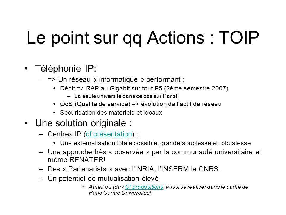 Le point sur qq Actions : TOIP