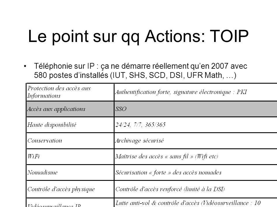 Le point sur qq Actions: TOIP