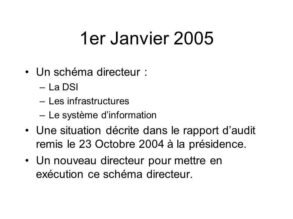 1er Janvier 2005 Un schéma directeur :