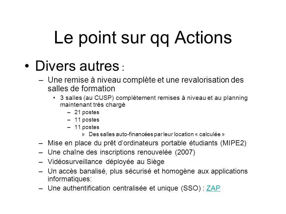 Le point sur qq Actions Divers autres :