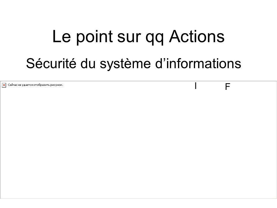 Le point sur qq Actions Sécurité du système d'informations I F