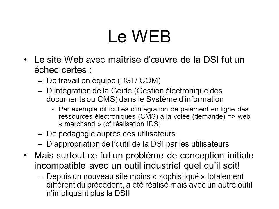 Le WEB Le site Web avec maîtrise d'œuvre de la DSI fut un échec certes : De travail en équipe (DSI / COM)