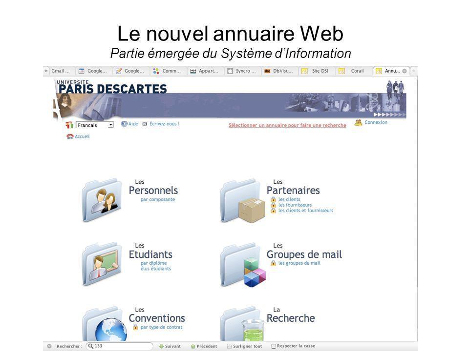 Le nouvel annuaire Web Partie émergée du Système d'Information