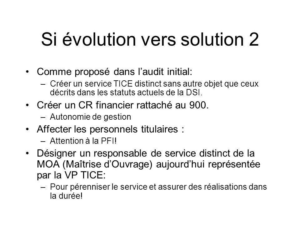 Si évolution vers solution 2