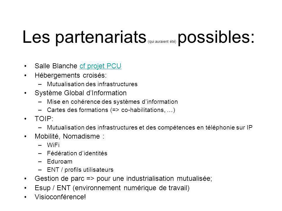 Les partenariats (qui auraient été) possibles: